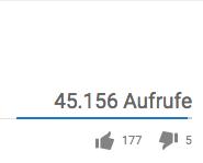 Was bringen die Filmaufrufe bei YouTube?